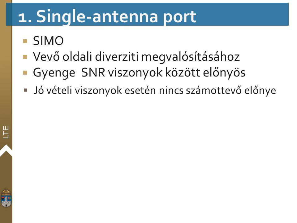 1. Single-antenna port SIMO Vevő oldali diverziti megvalósításához