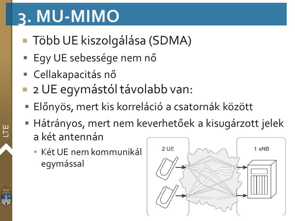 3. MU-MIMO Több UE kiszolgálása (SDMA) 2 UE egymástól távolabb van: