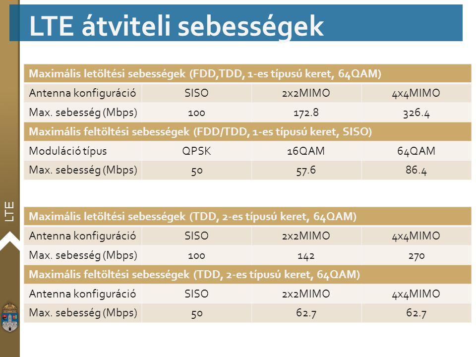 LTE átviteli sebességek