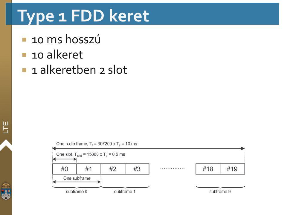 Type 1 FDD keret 10 ms hosszú 10 alkeret 1 alkeretben 2 slot