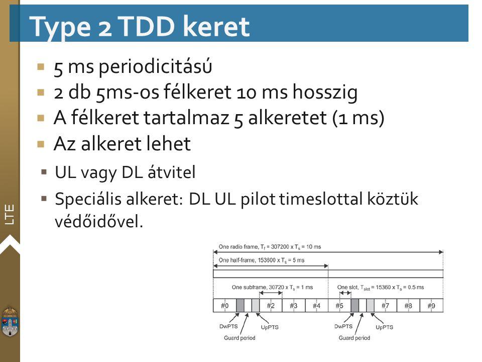 Type 2 TDD keret 5 ms periodicitású 2 db 5ms-os félkeret 10 ms hosszig
