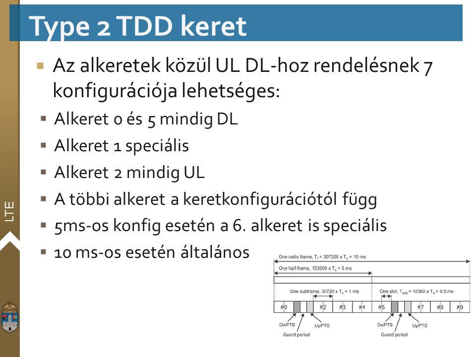 Type 2 TDD keret Az alkeretek közül UL DL-hoz rendelésnek 7 konfigurációja lehetséges: Alkeret 0 és 5 mindig DL.