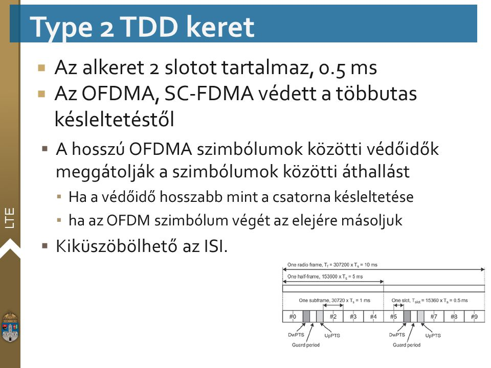 Type 2 TDD keret Az alkeret 2 slotot tartalmaz, 0.5 ms