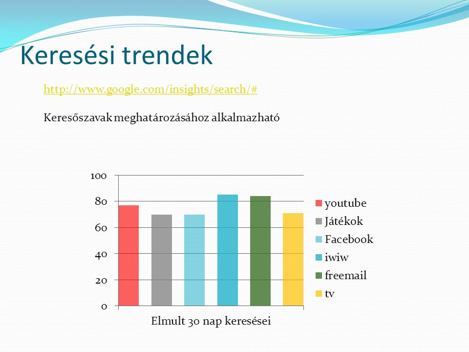 Keresési trendek http://www.google.com/insights/search/#