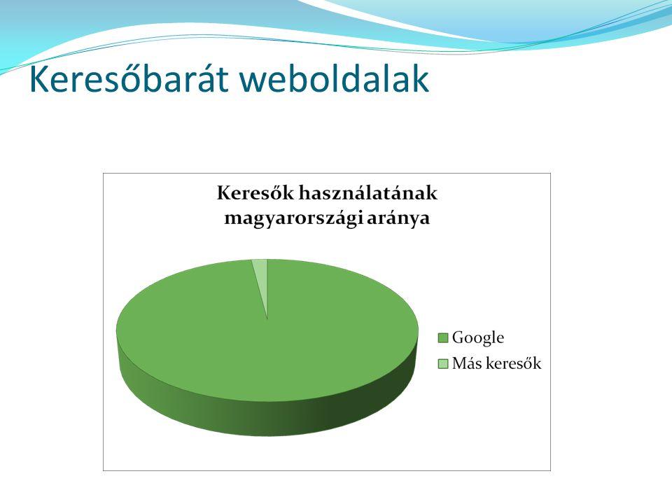 Keresőbarát weboldalak