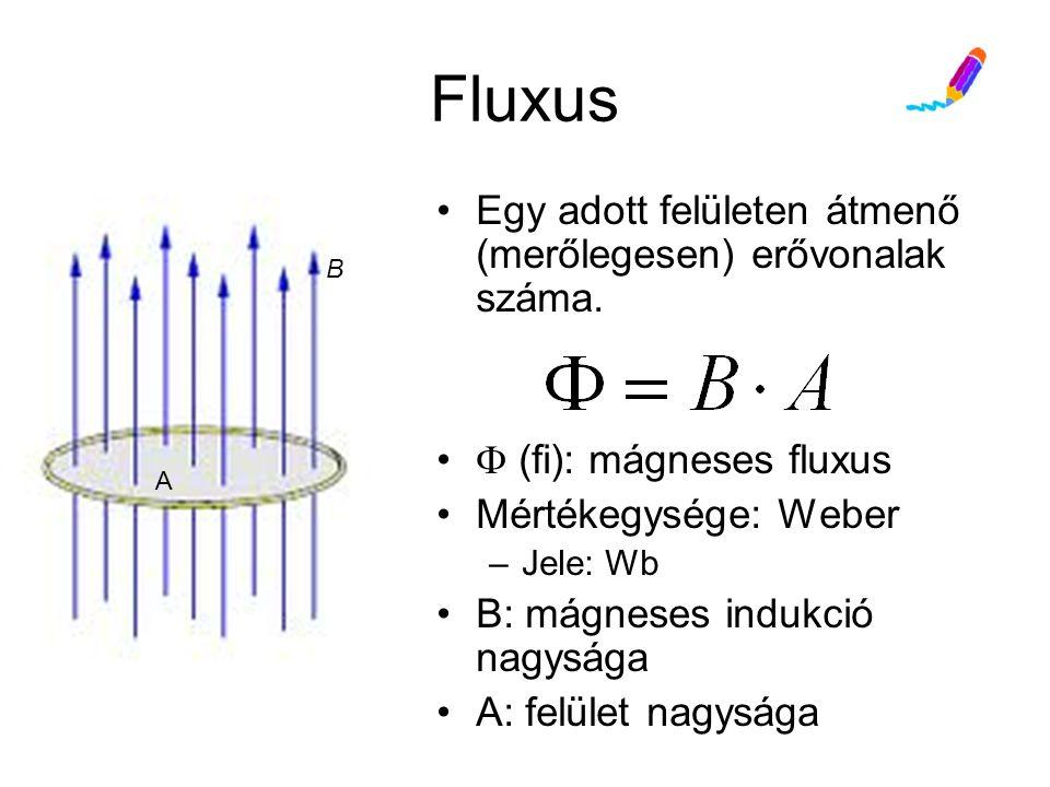 Fluxus Egy adott felületen átmenő (merőlegesen) erővonalak száma.