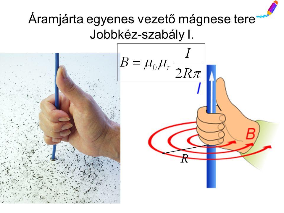 Áramjárta egyenes vezető mágnese tere Jobbkéz-szabály I.