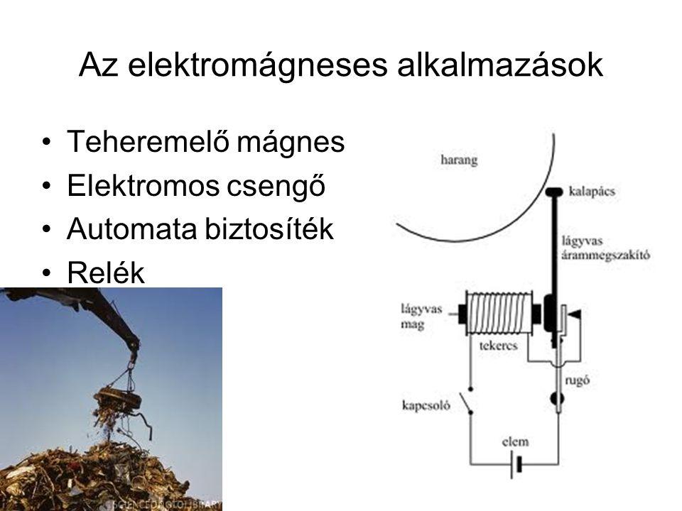 Az elektromágneses alkalmazások