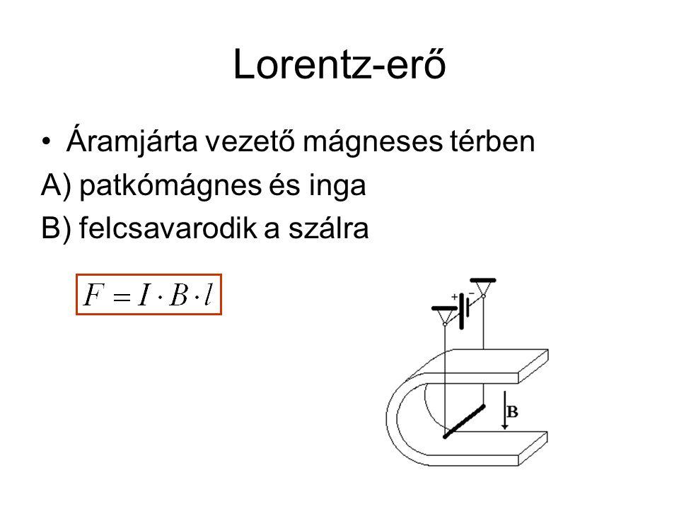 Lorentz-erő Áramjárta vezető mágneses térben A) patkómágnes és inga