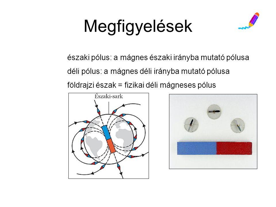 Megfigyelések északi pólus: a mágnes északi irányba mutató pólusa