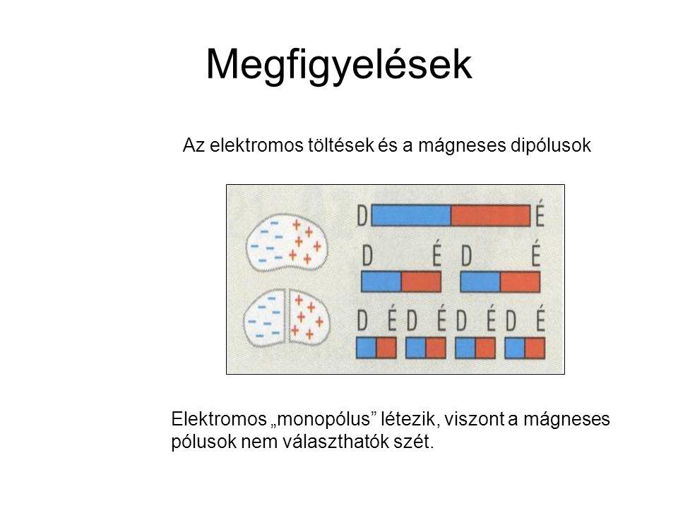 Megfigyelések Az elektromos töltések és a mágneses dipólusok