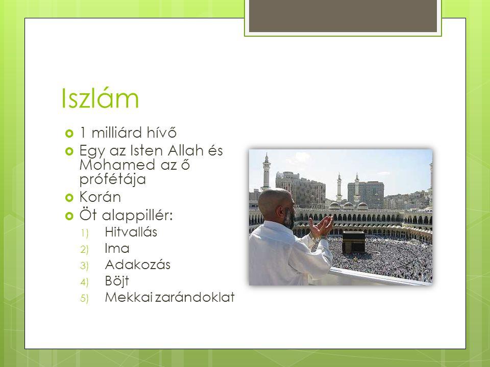 Iszlám 1 milliárd hívő Egy az Isten Allah és Mohamed az ő prófétája