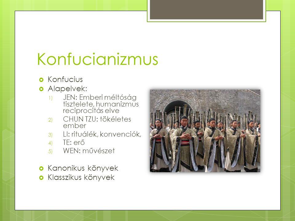 Konfucianizmus Konfucius Alapelvek: Kanonikus könyvek
