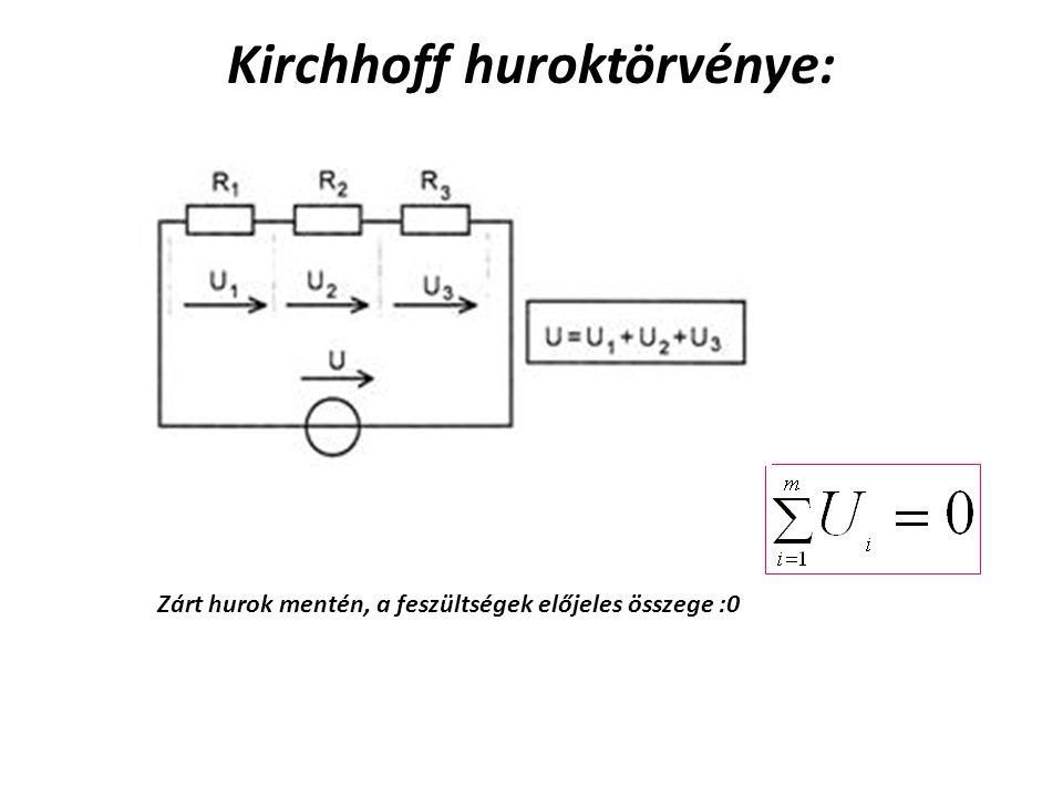 Kirchhoff huroktörvénye: