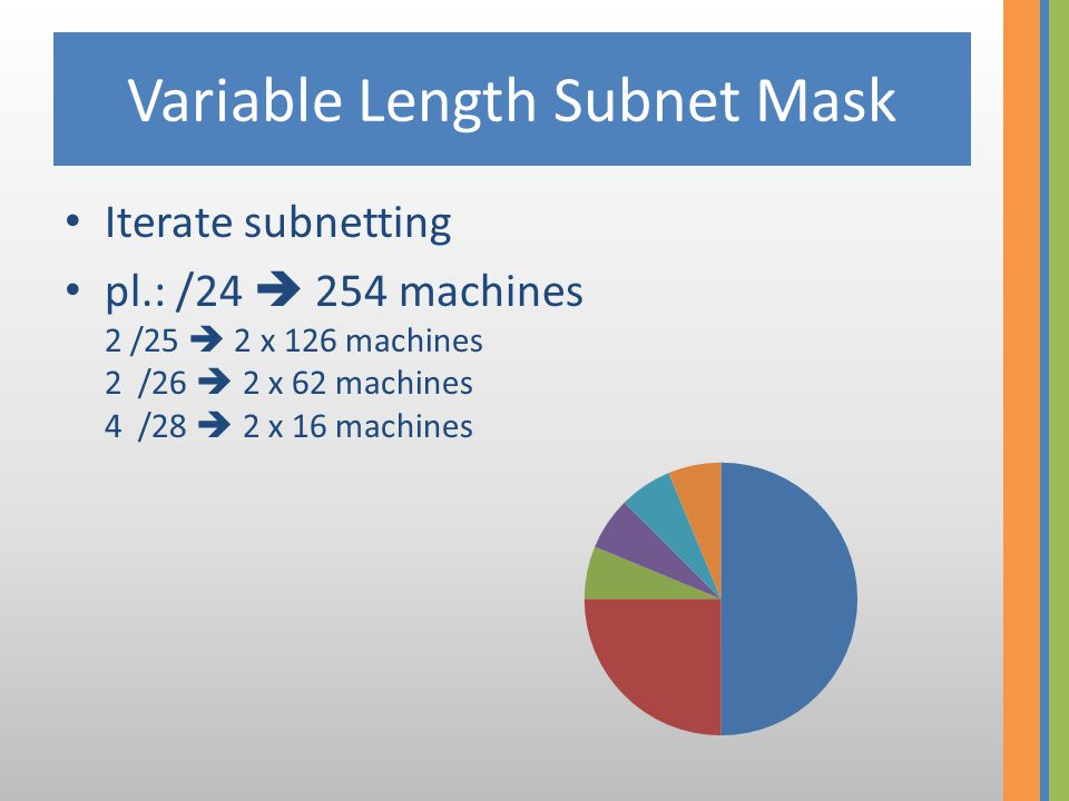 Variable Length Subnet Mask