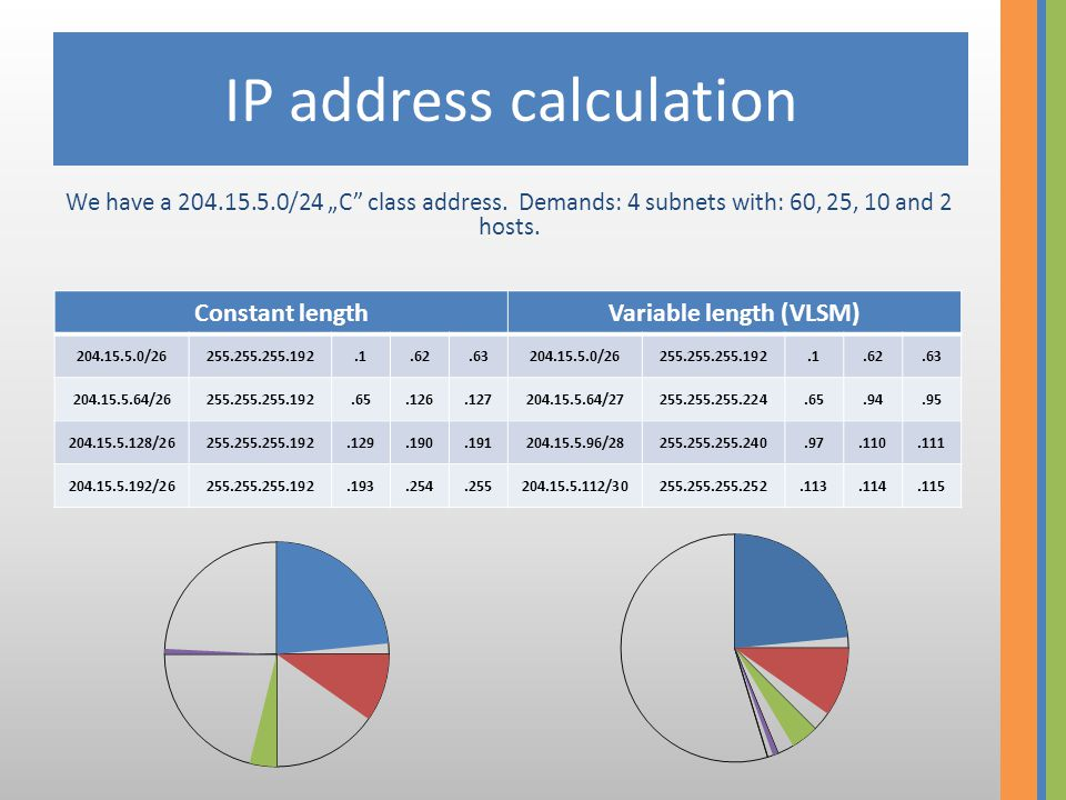 IP address calculation