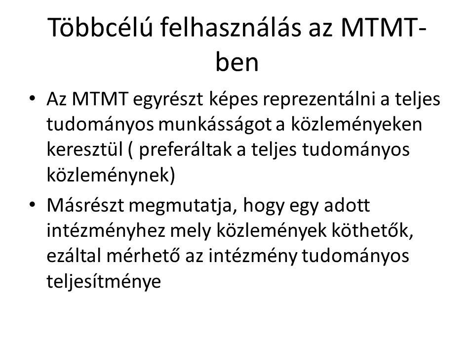 Többcélú felhasználás az MTMT-ben
