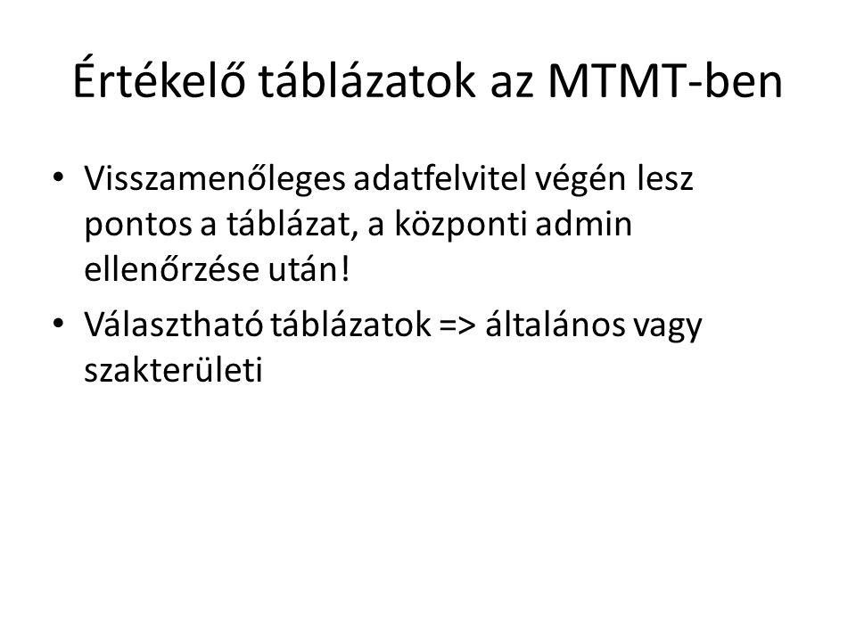 Értékelő táblázatok az MTMT-ben