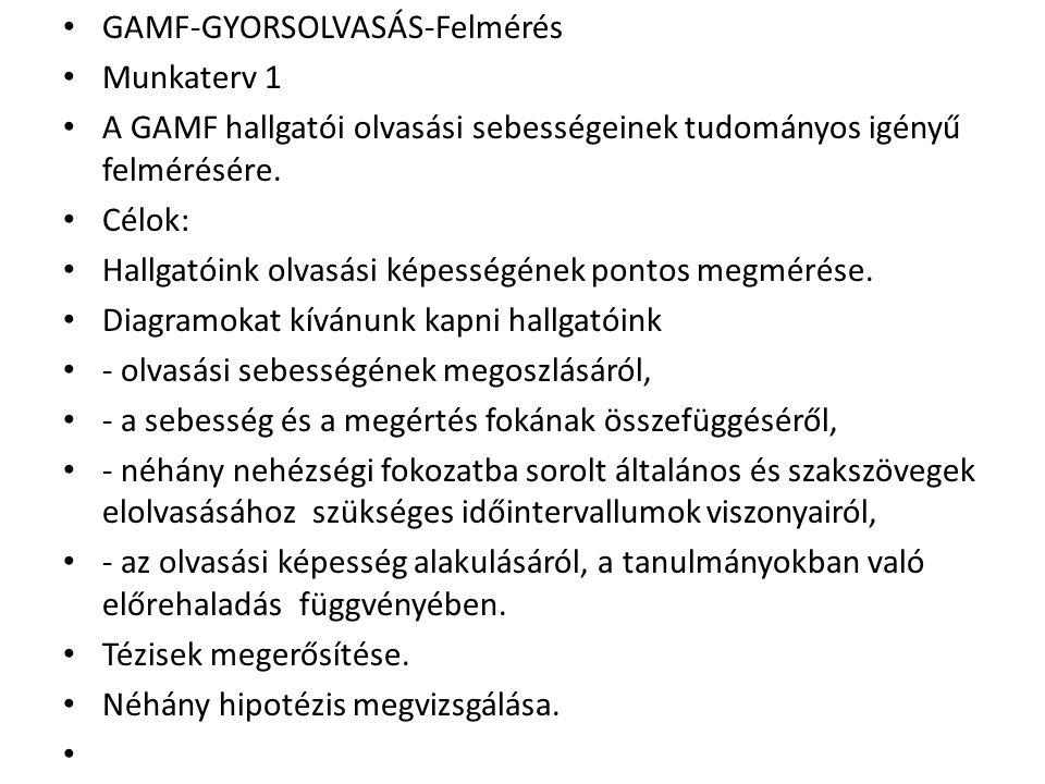GAMF-GYORSOLVASÁS-Felmérés