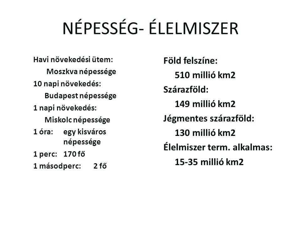 NÉPESSÉG- ÉLELMISZER