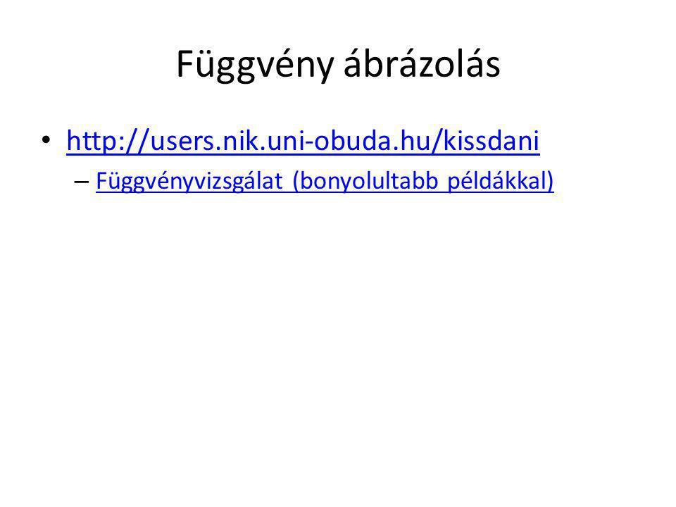 Függvény ábrázolás http://users.nik.uni-obuda.hu/kissdani