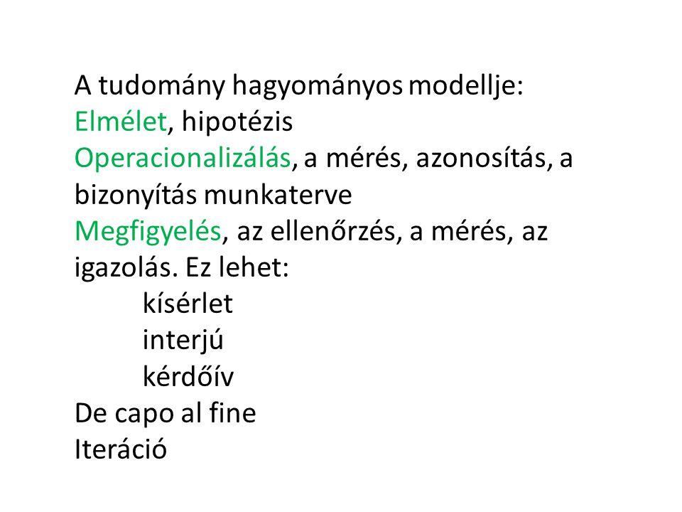 A tudomány hagyományos modellje: