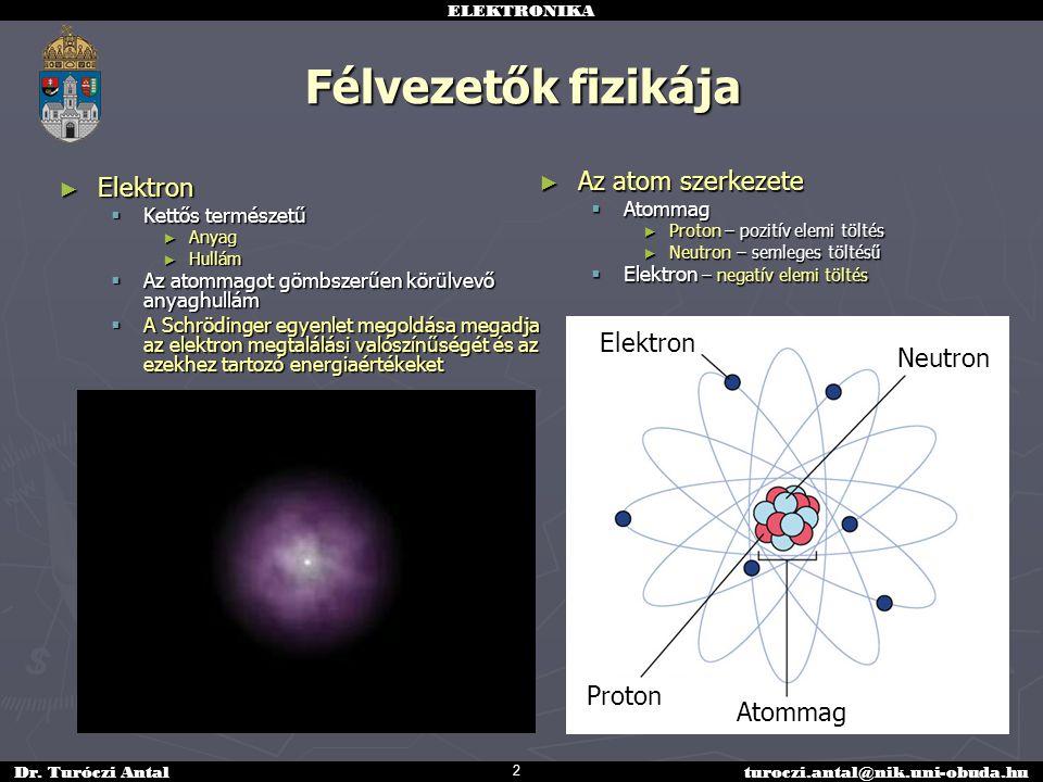 Félvezetők fizikája Az atom szerkezete Elektron Elektron Neutron