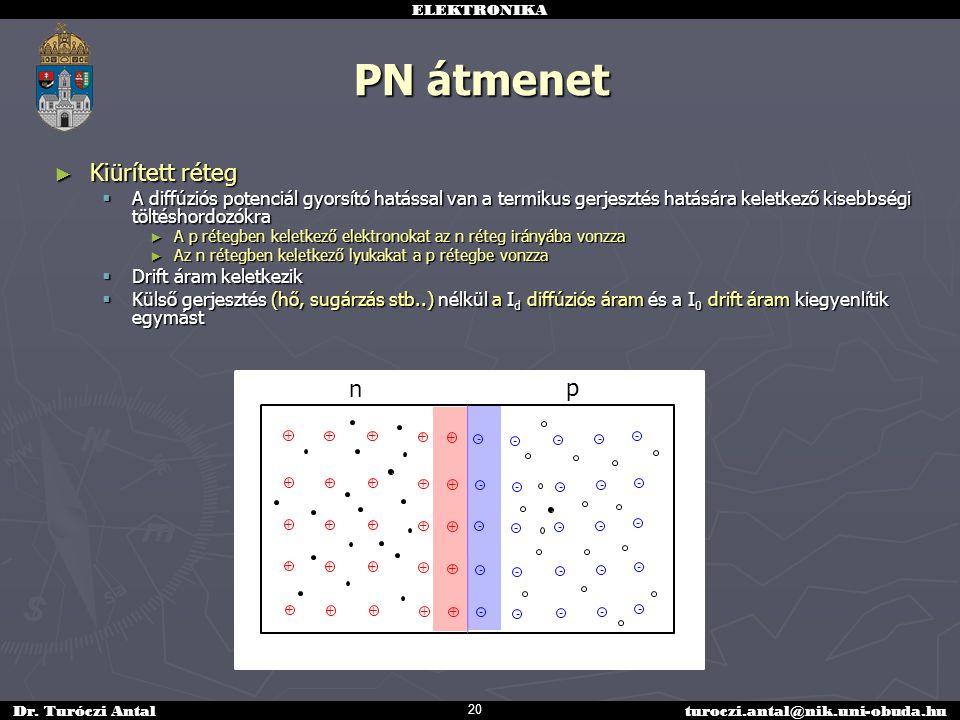 PN átmenet Kiürített réteg n p