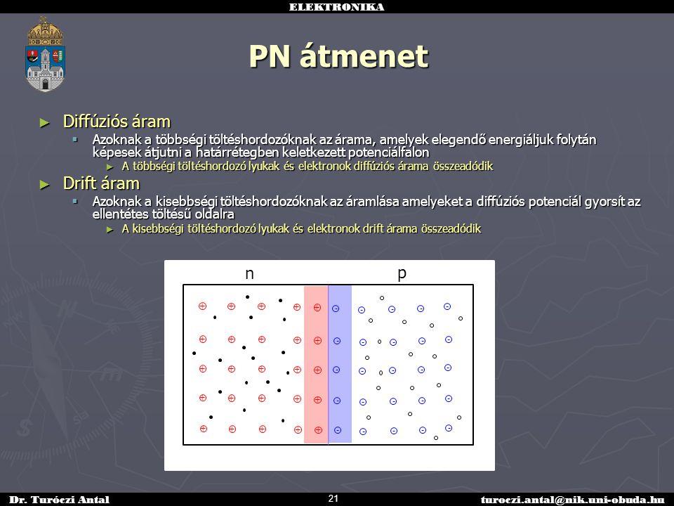 PN átmenet Diffúziós áram Drift áram n p