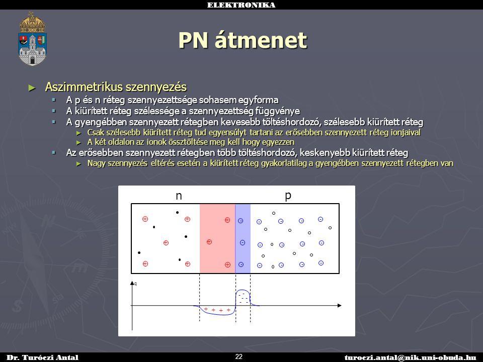 PN átmenet Aszimmetrikus szennyezés n p