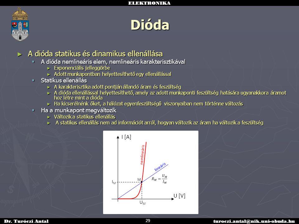 Dióda A dióda statikus és dinamikus ellenállása