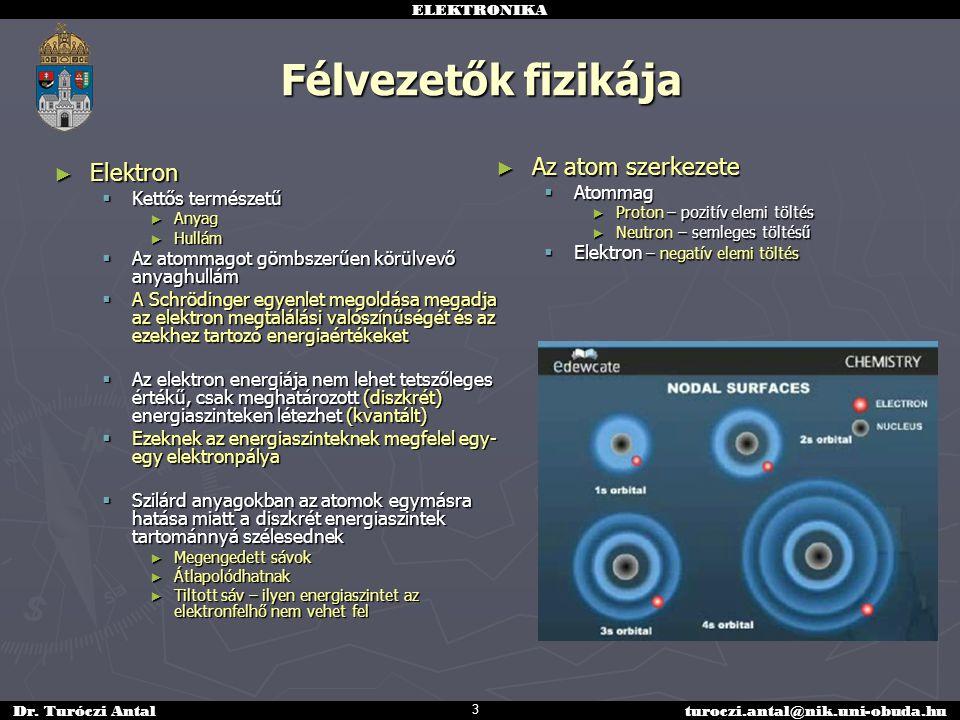 Félvezetők fizikája Az atom szerkezete Elektron Atommag