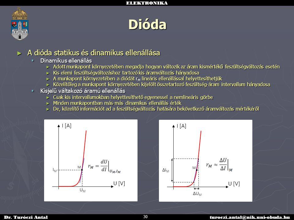 Dióda A dióda statikus és dinamikus ellenállása Dinamikus ellenállás