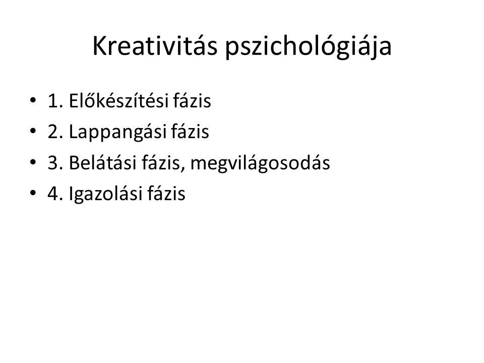 Kreativitás pszichológiája