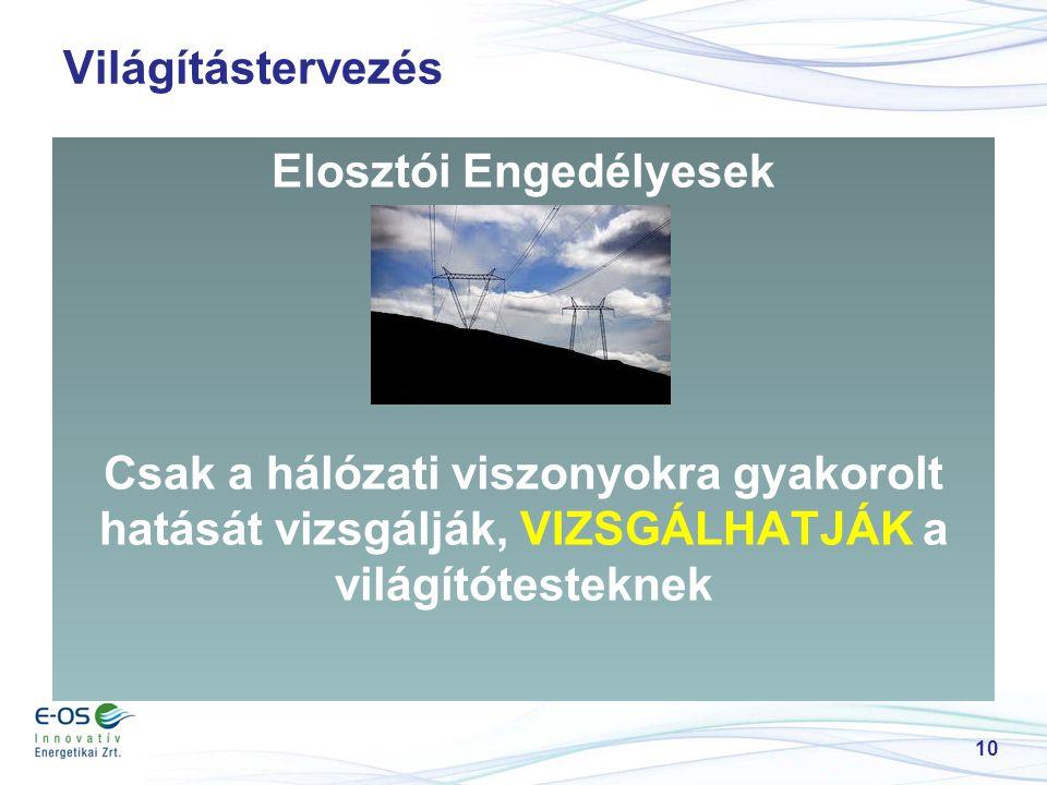 Világítástervezés Elosztói Engedélyesek Csak a hálózati viszonyokra gyakorolt hatását vizsgálják, VIZSGÁLHATJÁK a világítótesteknek