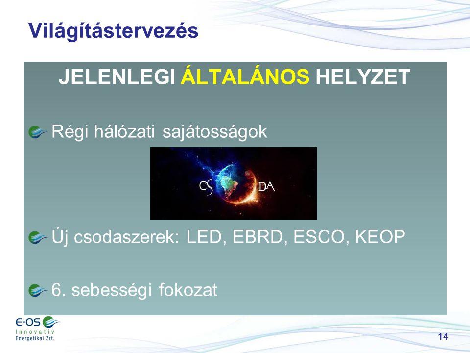 JELENLEGI ÁLTALÁNOS HELYZET