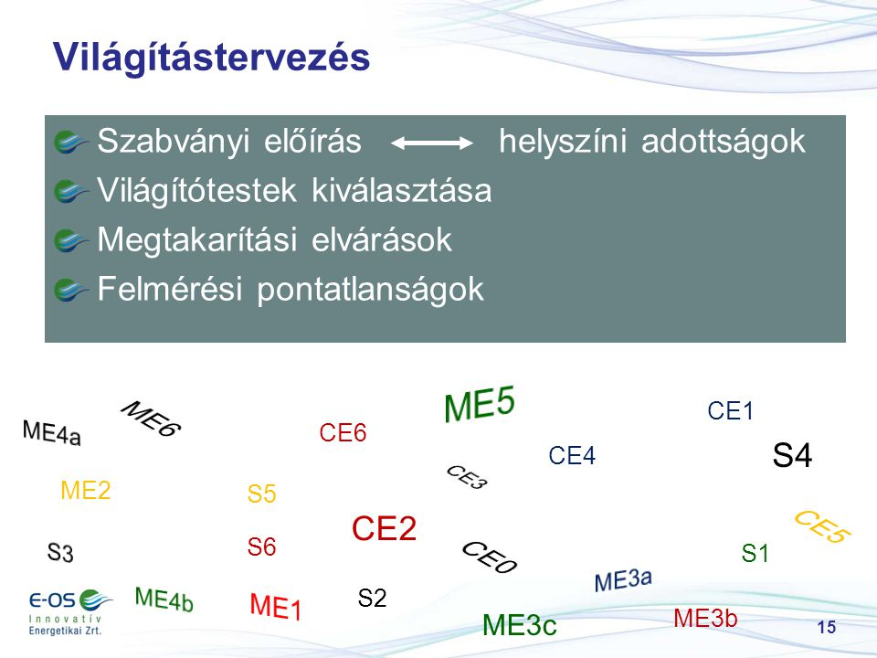 Világítástervezés ME5 Szabványi előírás helyszíni adottságok