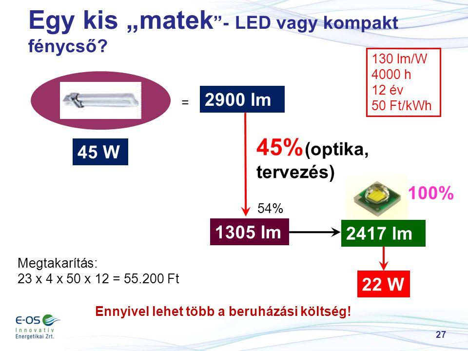 """Egy kis """"matek - LED vagy kompakt fénycső"""
