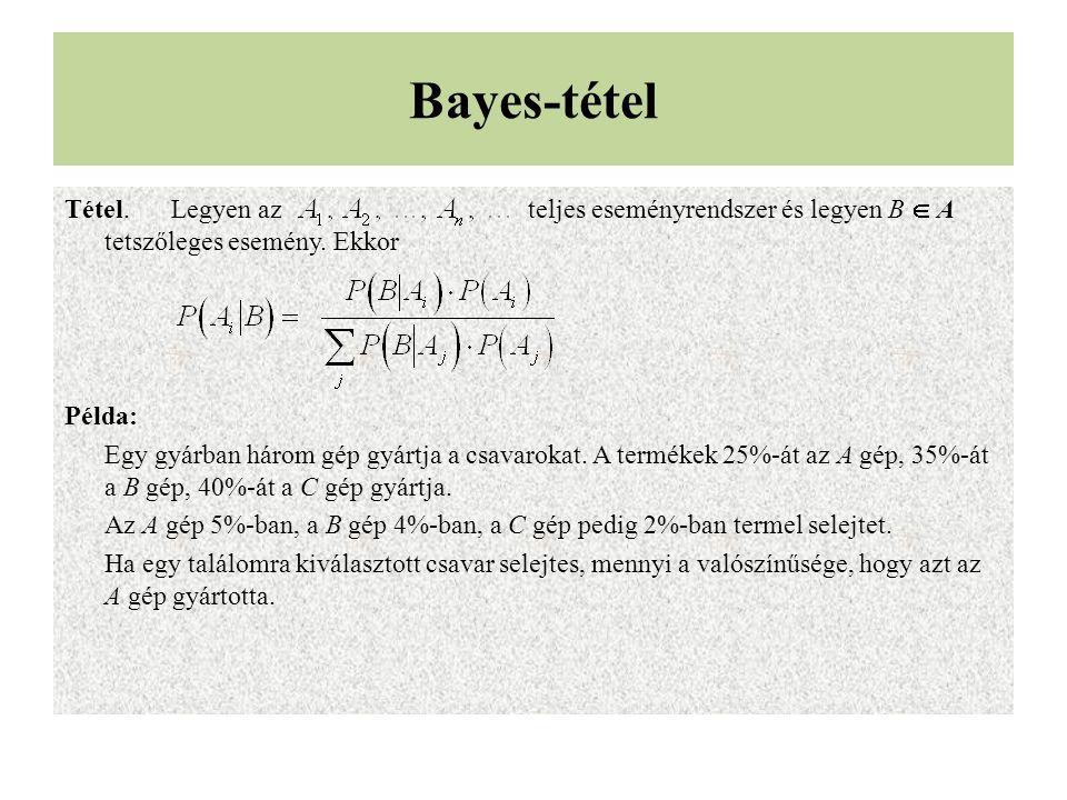 Bayes-tétel