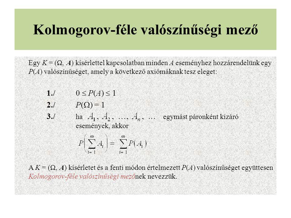 Kolmogorov-féle valószínűségi mező