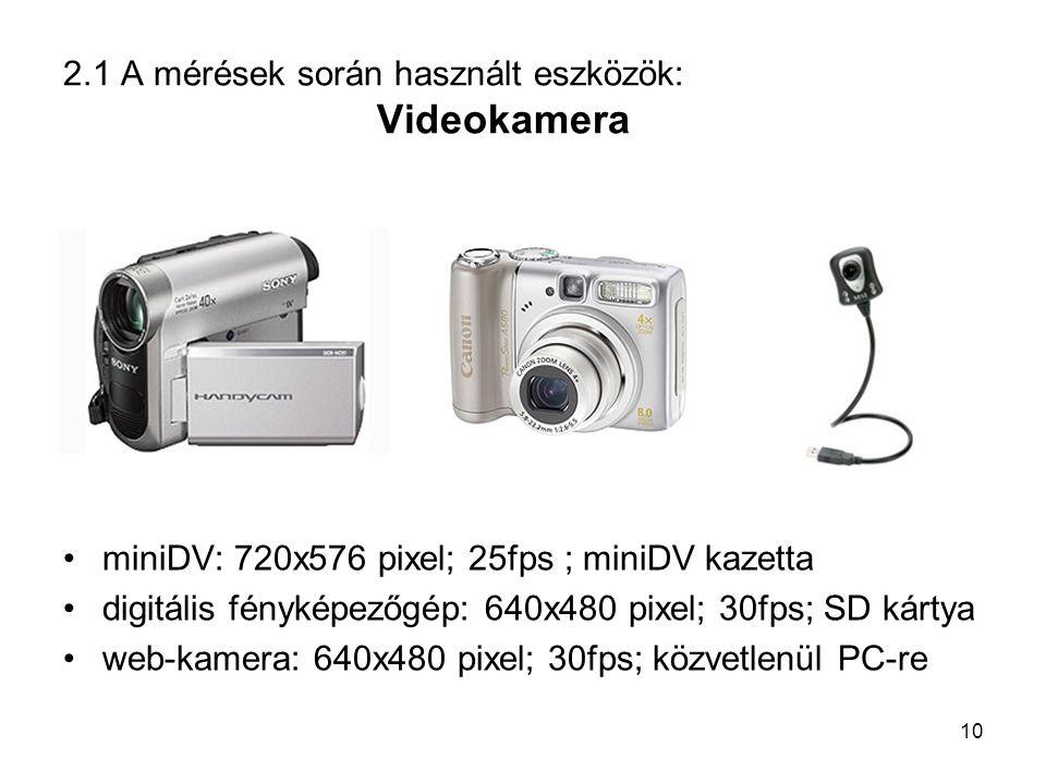 2.1 A mérések során használt eszközök: Videokamera