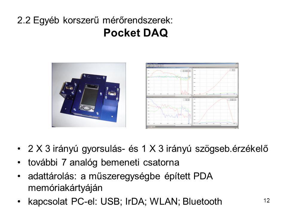 2.2 Egyéb korszerű mérőrendszerek: Pocket DAQ