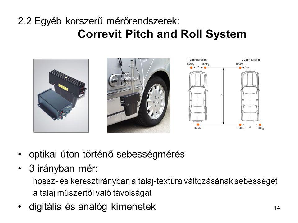 2.2 Egyéb korszerű mérőrendszerek: Correvit Pitch and Roll System