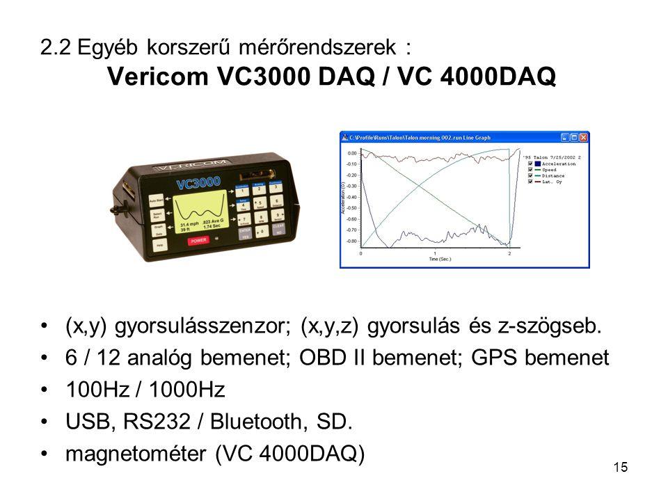 2.2 Egyéb korszerű mérőrendszerek : Vericom VC3000 DAQ / VC 4000DAQ