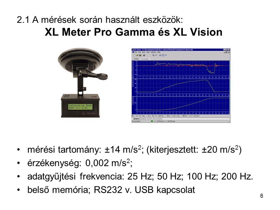 2.1 A mérések során használt eszközök: XL Meter Pro Gamma és XL Vision