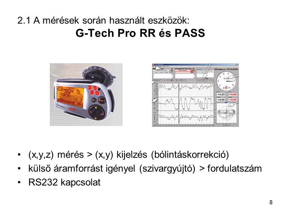 2.1 A mérések során használt eszközök: G-Tech Pro RR és PASS