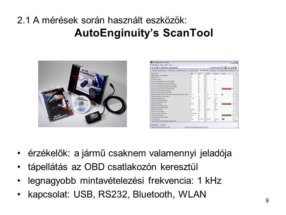 2.1 A mérések során használt eszközök: AutoEnginuity's ScanTool