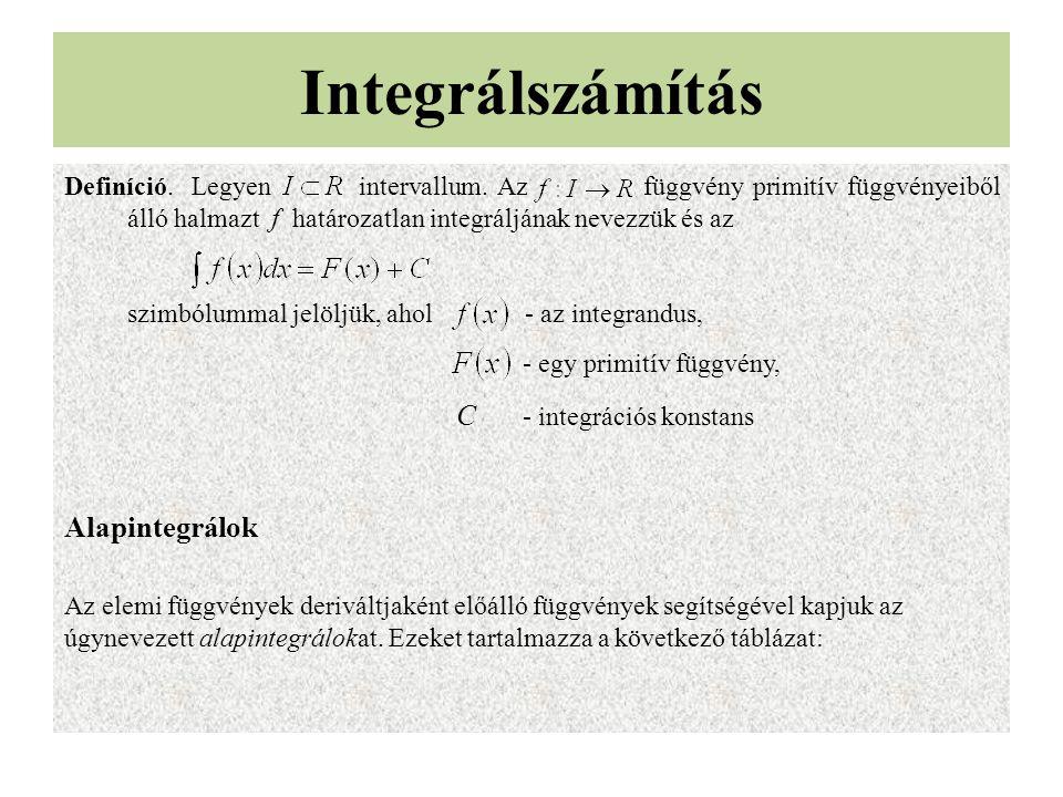 Integrálszámítás Alapintegrálok