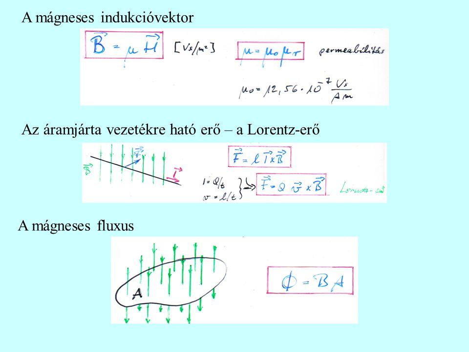 A mágneses indukcióvektor