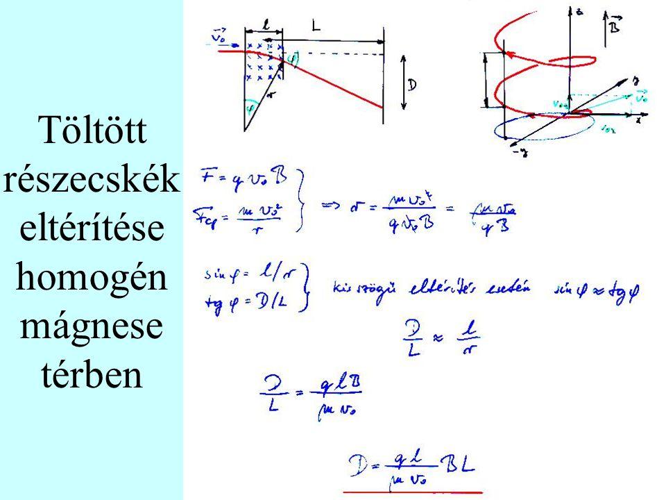 Töltött részecskék eltérítése homogén mágnese térben